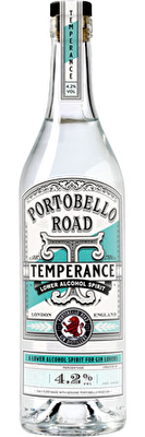 Portobello Road Temperance